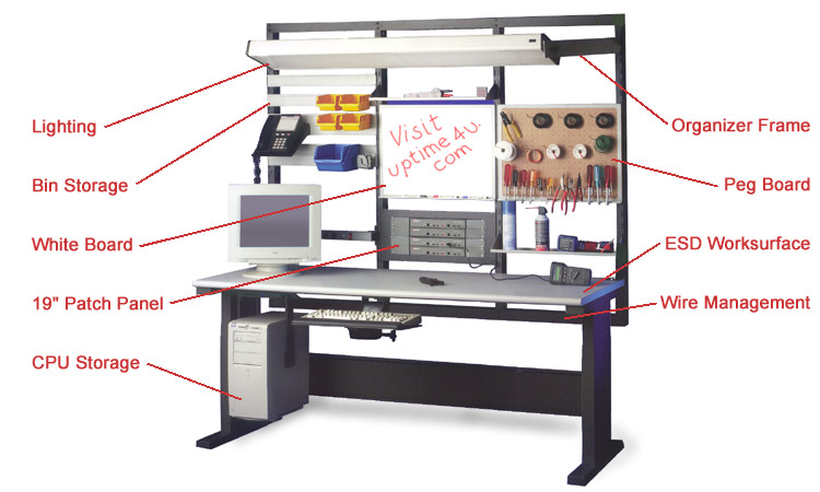 Esd Protected Workstation For Assembly And Repair Of